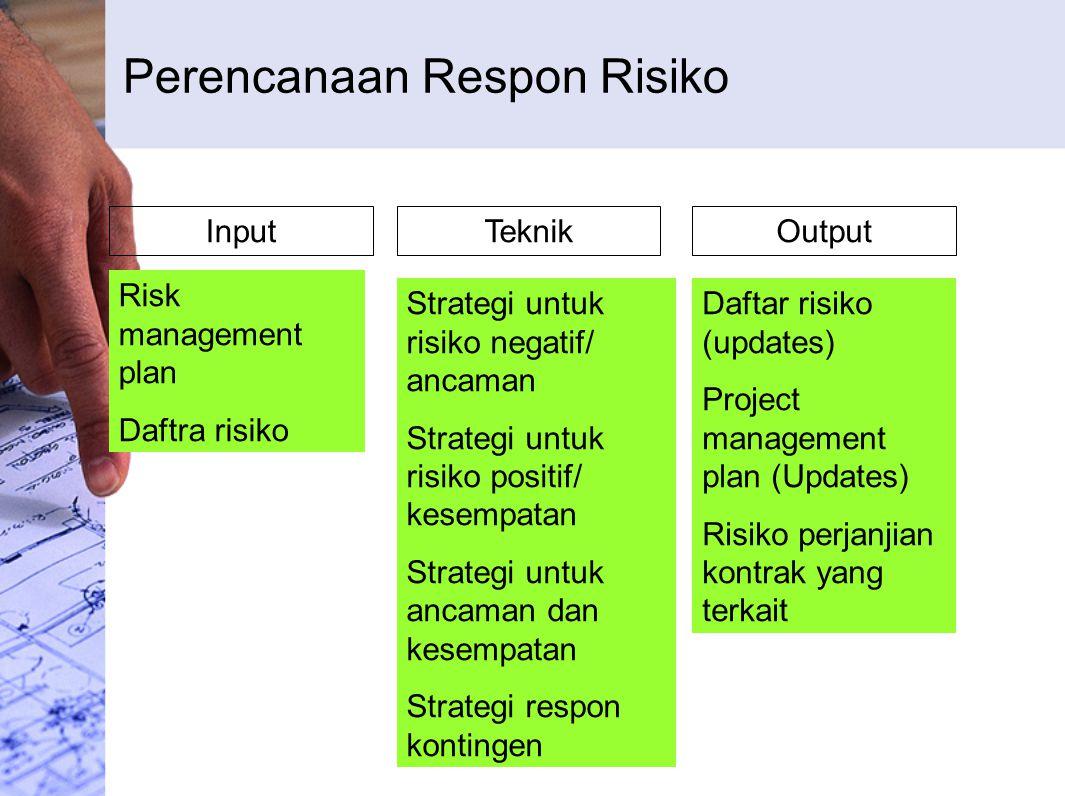 Perencanaan Respon Risiko InputTeknikOutput Risk management plan Daftra risiko Strategi untuk risiko negatif/ ancaman Strategi untuk risiko positif/ k