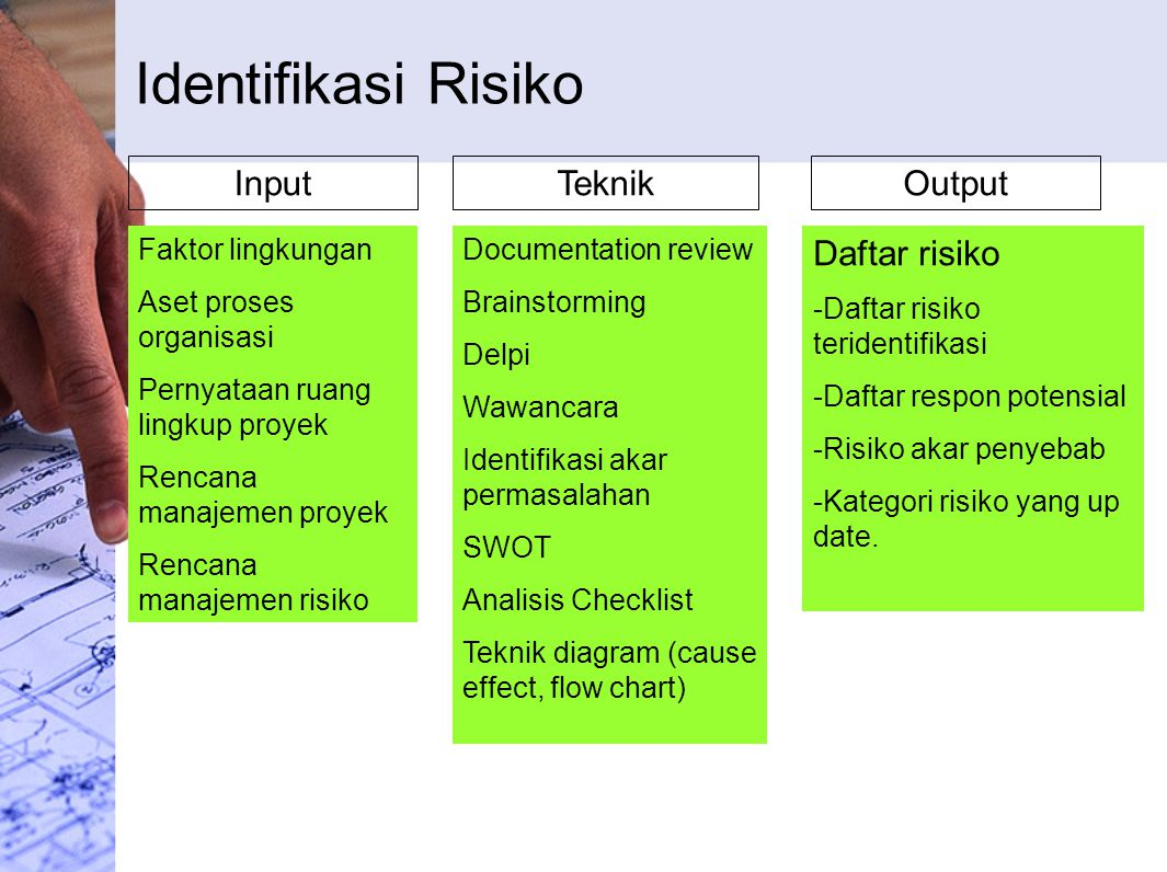 Identifikasi Risiko InputTeknikOutput Faktor lingkungan Aset proses organisasi Pernyataan ruang lingkup proyek Rencana manajemen proyek Rencana manaje