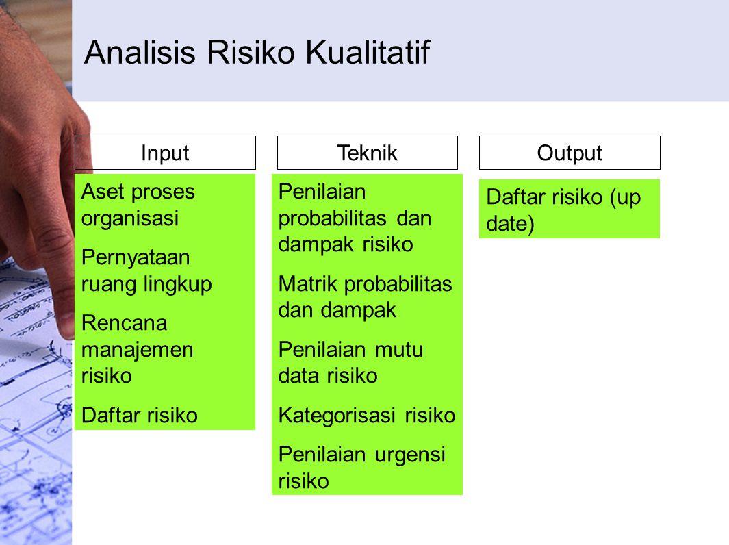 Analisis Risiko Kualitatif InputTeknikOutput Aset proses organisasi Pernyataan ruang lingkup Rencana manajemen risiko Daftar risiko Penilaian probabil