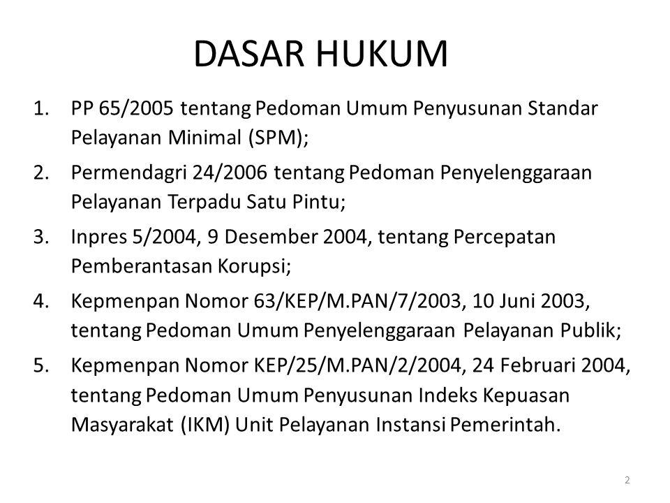 DASAR HUKUM 1.PP 65/2005 tentang Pedoman Umum Penyusunan Standar Pelayanan Minimal (SPM); 2.Permendagri 24/2006 tentang Pedoman Penyelenggaraan Pelaya