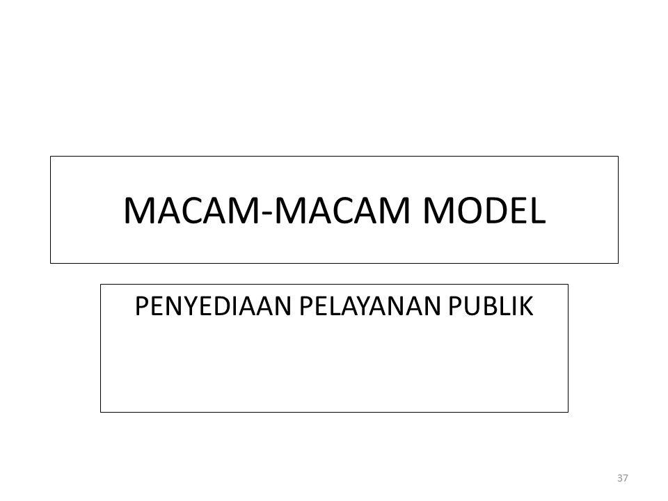 MACAM-MACAM MODEL PENYEDIAAN PELAYANAN PUBLIK 37