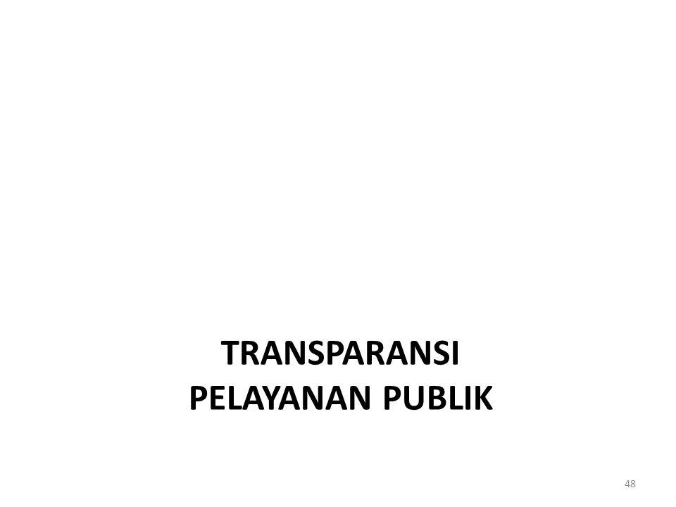 TRANSPARANSI PELAYANAN PUBLIK 48