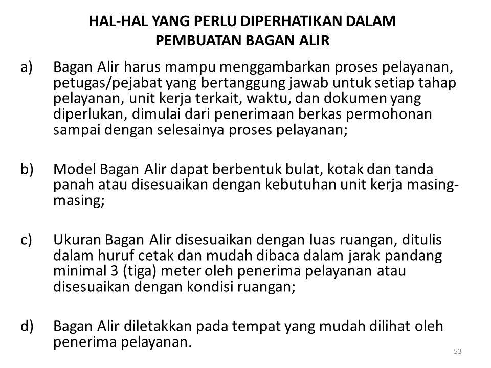 HAL-HAL YANG PERLU DIPERHATIKAN DALAM PEMBUATAN BAGAN ALIR a)Bagan Alir harus mampu menggambarkan proses pelayanan, petugas/pejabat yang bertanggung j