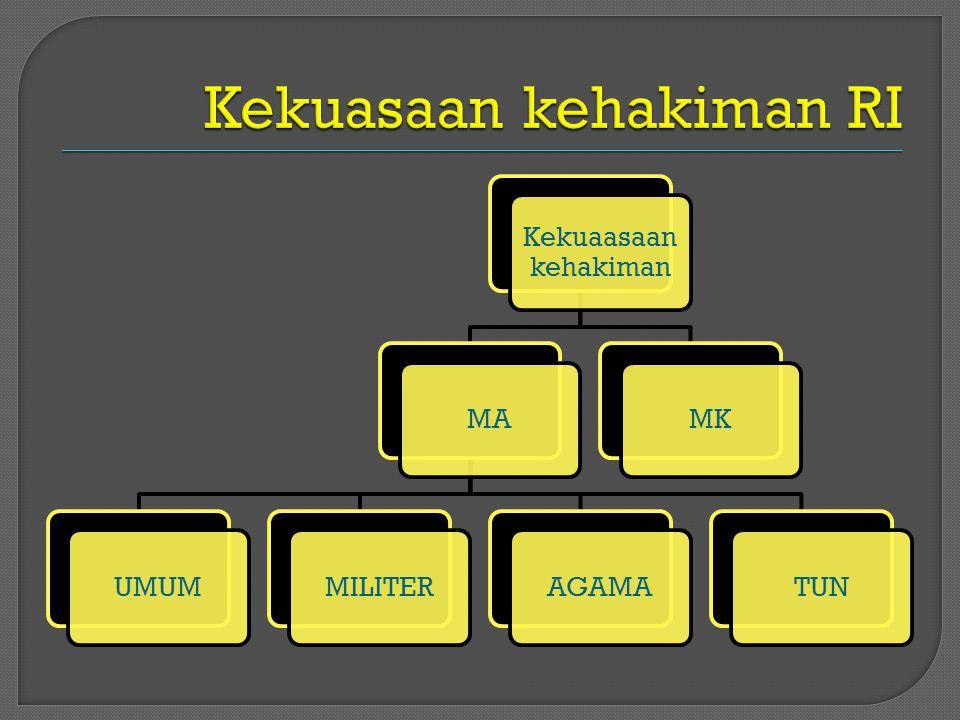 Pasal 54 (1) Pelaksanaan putusan pengadilan dalam perkara pidana dilakukan oleh jaksa.