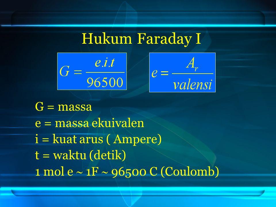 Hukum Faraday I G = massa e = massa ekuivalen i = kuat arus ( Ampere) t = waktu (detik) 1 mol e  1F  96500 C (Coulomb)