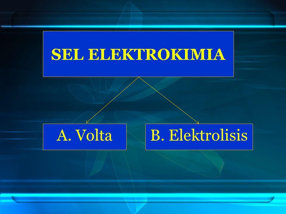 SEL ELEKTROKIMIA A. VoltaB. Elektrolisis