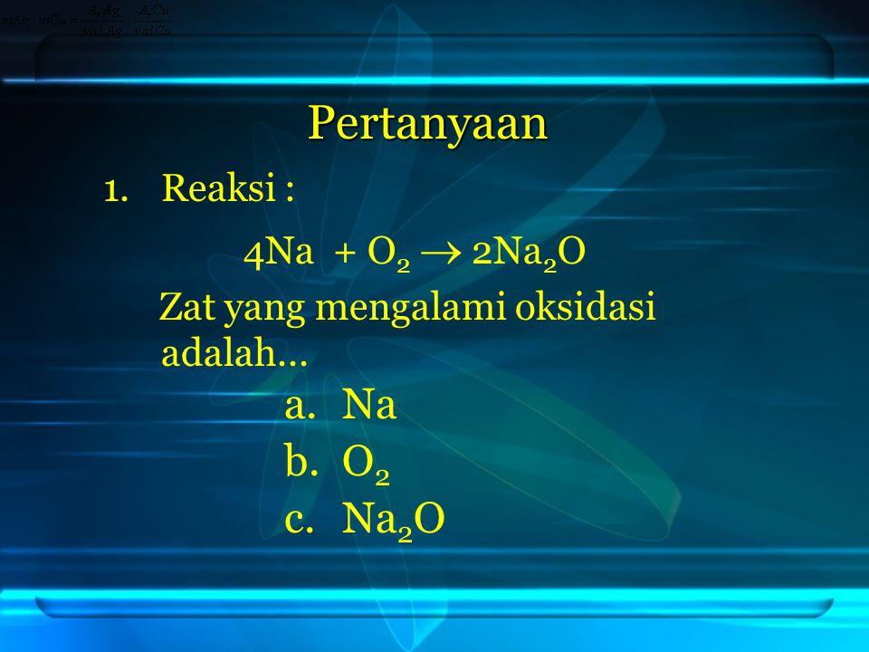 1.Reaksi : 4Na + O 2  2Na 2 O Zat yang mengalami oksidasi adalah...