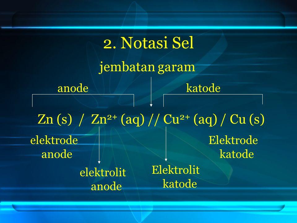 2. Notasi Sel jembatan garam anode Zn (s) / Zn 2+ (aq) // Cu 2+ (aq) / Cu (s) katode elektrode anode elektrolit anode Elektrode katode Elektrolit kato