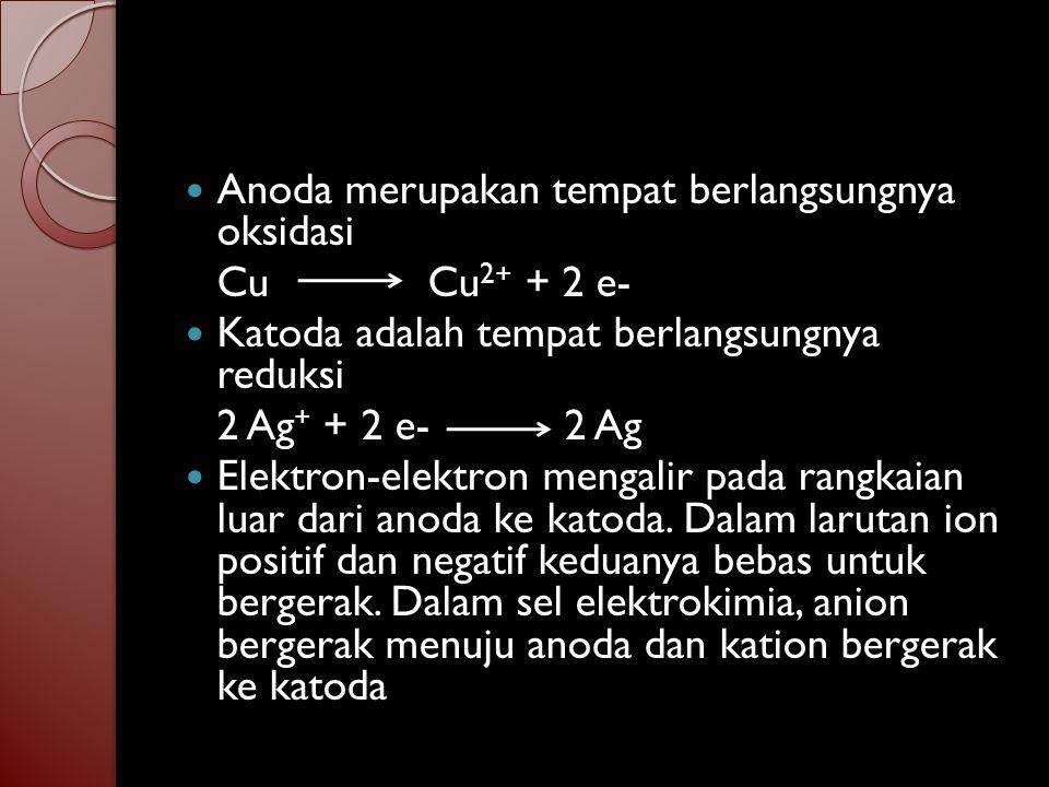 Konvensi menyebutkan anoda ditunjukkan di kiri dan katoda di kanan.