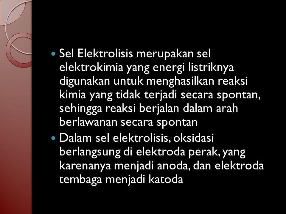 Hukum Faraday 1.