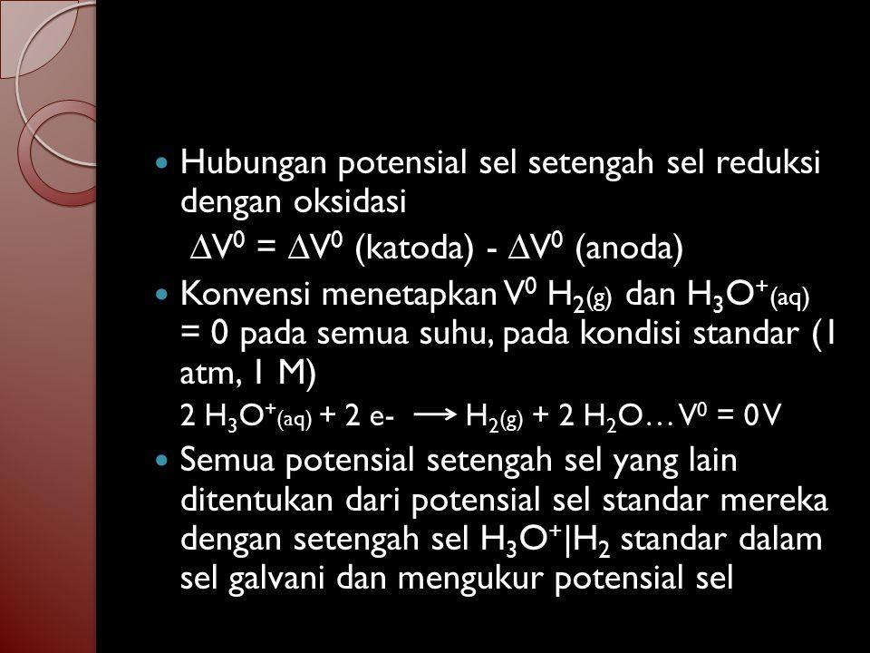 Senyawa pengoksidasi kuat adalah senyawa kimia yang dengan mudah tereduksi sendiri, memiliki potensial reduksi sangat positif.