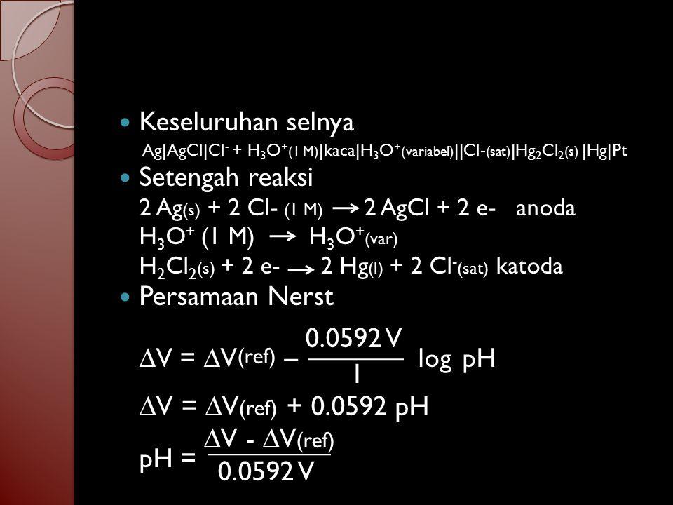 Keuntungan elektroda kaca Elektroda kaca hanya bereaksi terhadap perubahan [H 3 O + ] dan bekerja dengan interval pH yang besar Elektroda tidak dipengaruhi oleh senyawa pengoksidasi kuat yang membuat elektroda hidrogen tidak dapat diandalkan Larutan dengan warna yang sangat kuat yang akan membuat indikator asam basa tidak berguna, tidak mengganggu elektroda kaca Elektroda kaca dapat diperkecil sehingga dapat dimasukkan ke dalam sel hidup sehingga banyak digunakan dalam biologi