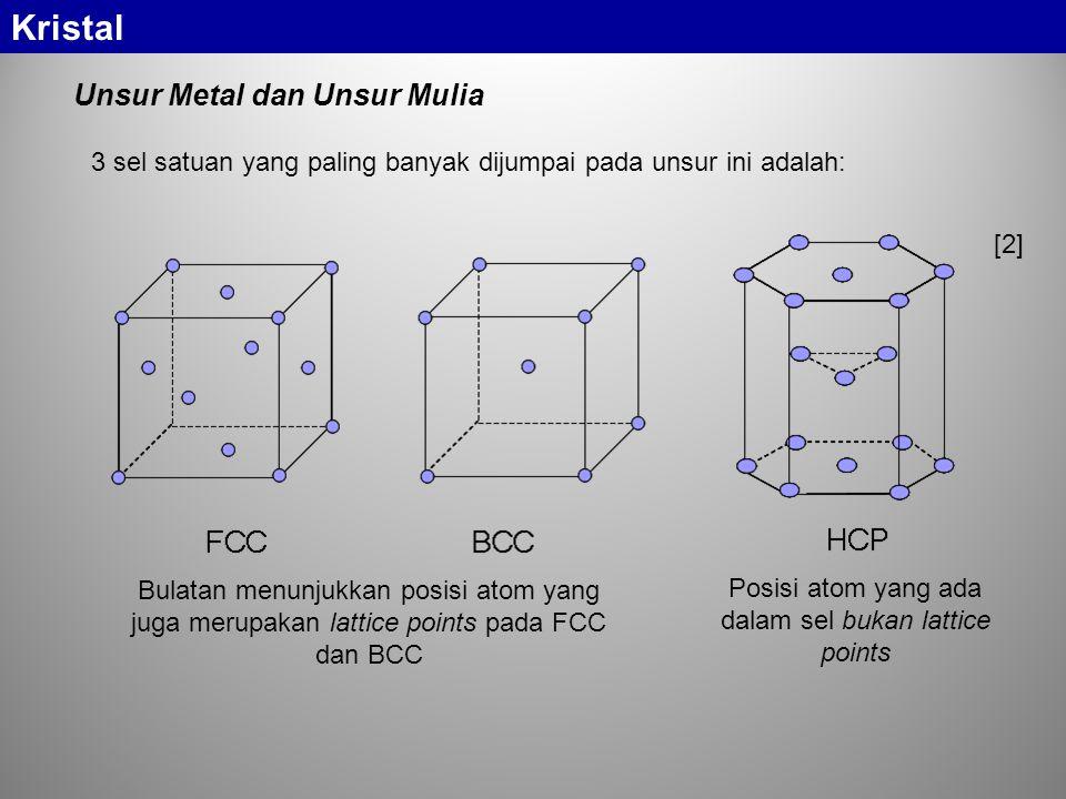 Unsur Metal dan Unsur Mulia 3 sel satuan yang paling banyak dijumpai pada unsur ini adalah: Bulatan menunjukkan posisi atom yang juga merupakan lattic