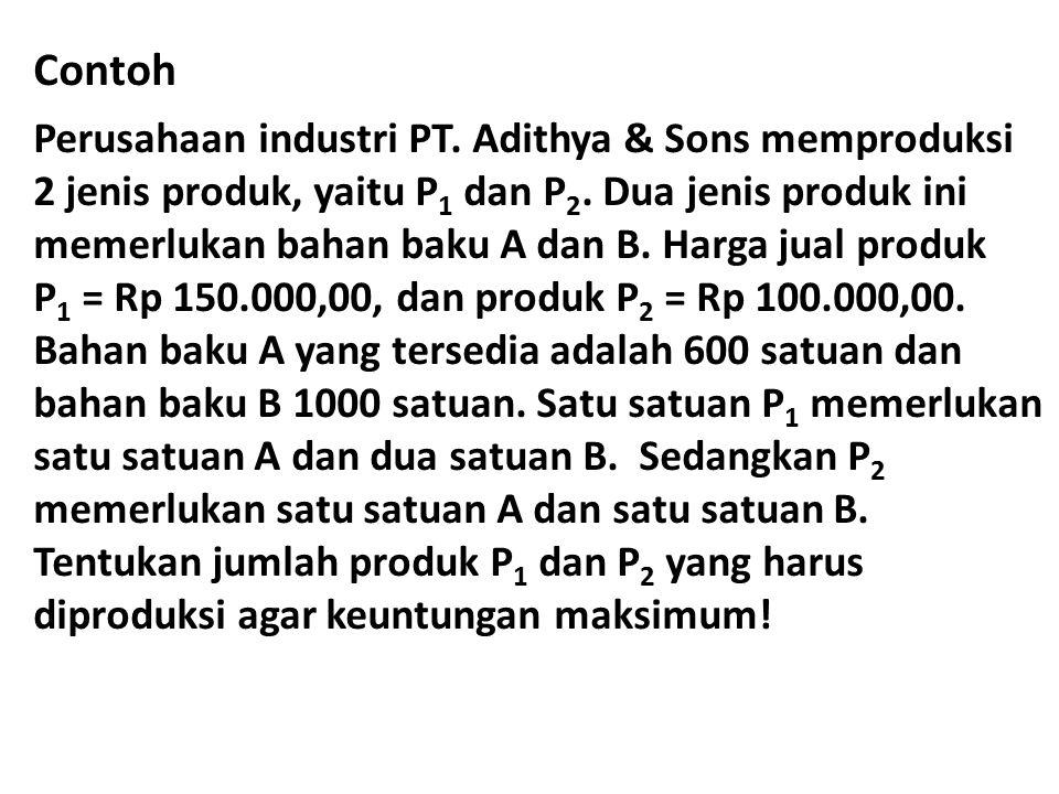 Contoh Perusahaan industri PT. Adithya & Sons memproduksi 2 jenis produk, yaitu P 1 dan P 2. Dua jenis produk ini memerlukan bahan baku A dan B. Harga