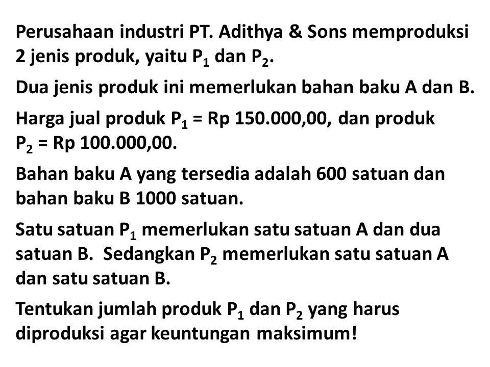 Perusahaan industri PT. Adithya & Sons memproduksi 2 jenis produk, yaitu P 1 dan P 2. Dua jenis produk ini memerlukan bahan baku A dan B. Harga jual p