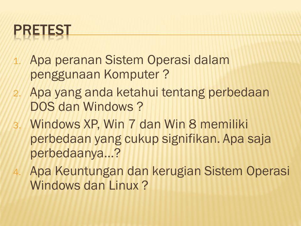  Seiring dengan perkembangan jaman, maka Operating System-pun mengalami perkembangan dari tahun ke tahun, mulai dari yang sangat sederhana, yaitu DOS (Disk Operating System) sampai dengan yang cukup modern seperti Windows(Windows versi 3.x sampai dengan Windows 2000), Mac OS, dan UNIX (Linux, FreeBSD, dsb).