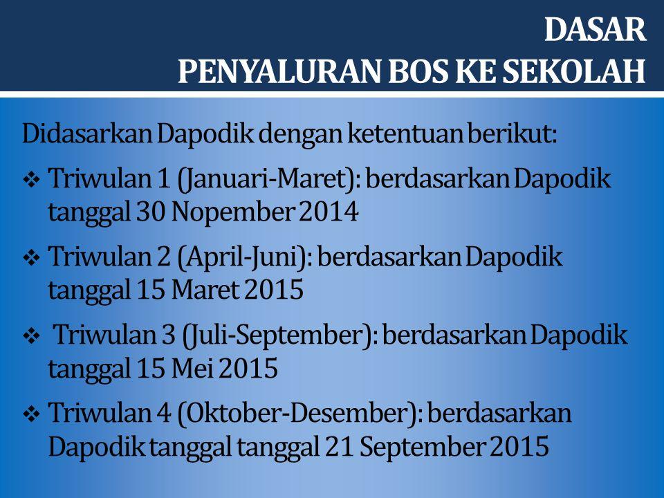 DASAR PENYALURAN BOS KE SEKOLAH Didasarkan Dapodik dengan ketentuan berikut:  Triwulan 1 (Januari-Maret): berdasarkan Dapodik tanggal 30 Nopember 2014  Triwulan 2 (April-Juni): berdasarkan Dapodik tanggal 15 Maret 2015  Triwulan 3 (Juli-September): berdasarkan Dapodik tanggal 15 Mei 2015  Triwulan 4 (Oktober-Desember): berdasarkan Dapodik tanggal tanggal 21 September 2015
