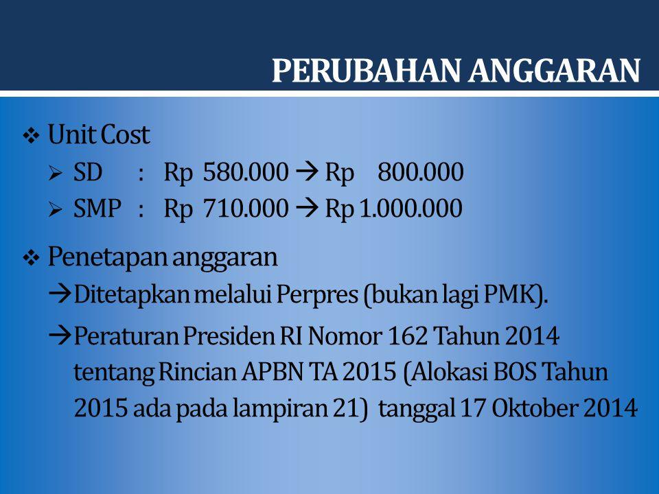 PERUBAHAN ANGGARAN  Unit Cost  SD:Rp 580.000  Rp 800.000  SMP:Rp 710.000  Rp 1.000.000  Penetapan anggaran  Ditetapkan melalui Perpres (bukan lagi PMK).