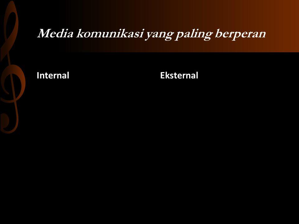 Media komunikasi yang paling berperan InternalEksternal