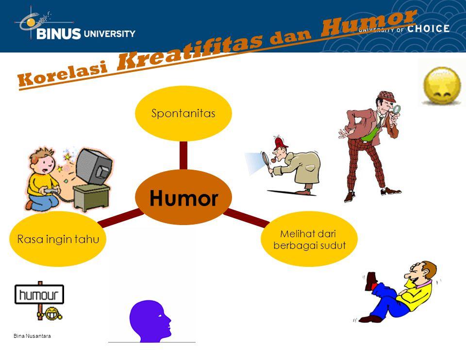Bina Nusantara Korelasi Kreatifitas dan Humor Humor Spontanitas Melihat dari berbagai sudut Rasa ingin tahu