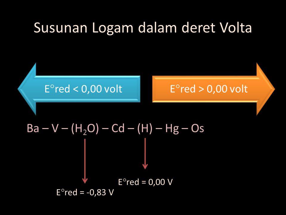 Susunan Logam dalam deret Volta E  red < 0,00 voltE  red > 0,00 volt Ba – V – (H 2 O) – Cd – (H) – Hg – Os E  red = -0,83 V E  red = 0,00 V