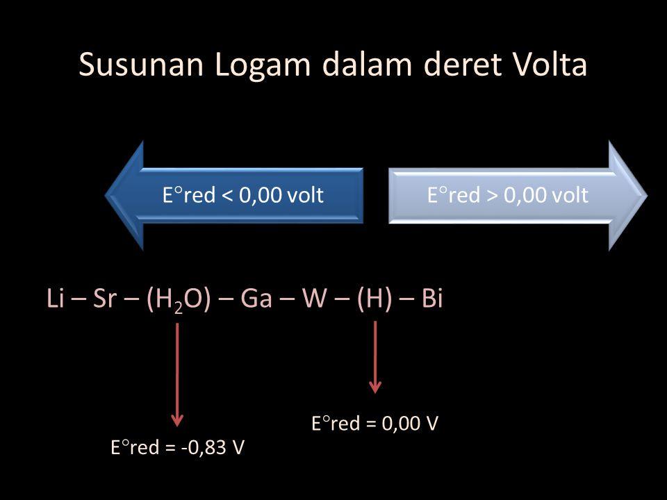 Susunan Logam dalam deret Volta E  red < 0,00 voltE  red > 0,00 volt Li – Sr – (H 2 O) – Ga – W – (H) – Bi E  red = -0,83 V E  red = 0,00 V