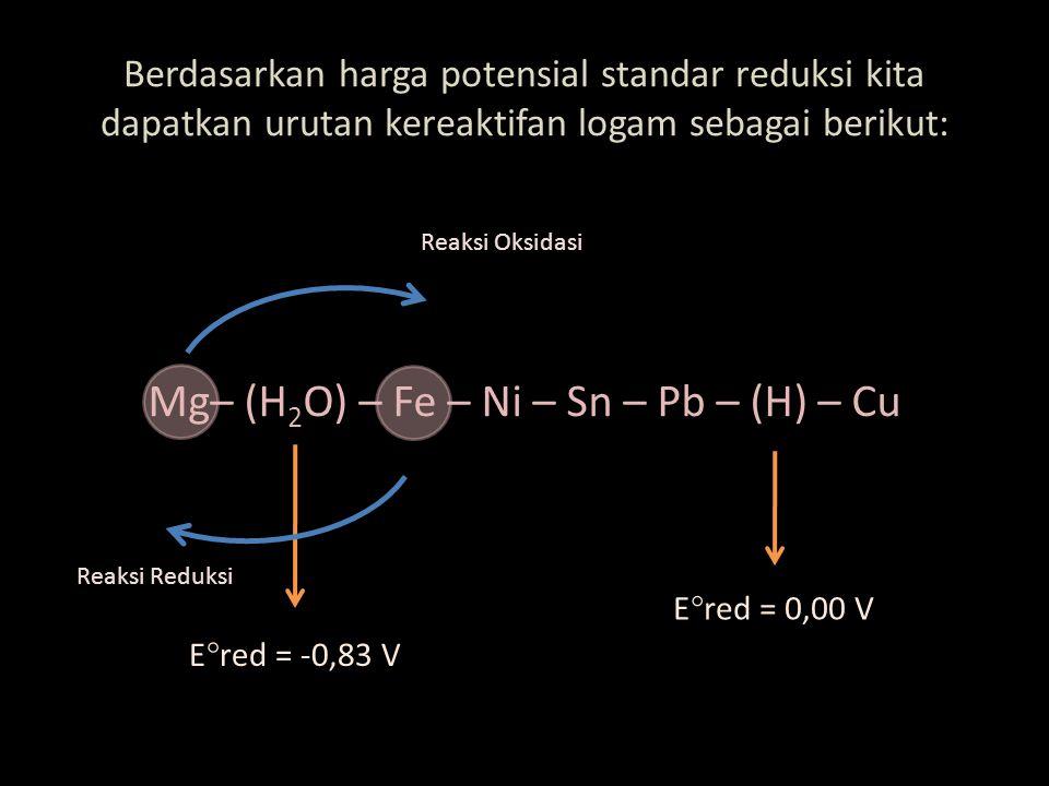 Berdasarkan harga potensial standar reduksi kita dapatkan urutan kereaktifan logam sebagai berikut: Mg– (H 2 O) – Fe – Ni – Sn – Pb – (H) – Cu E  red