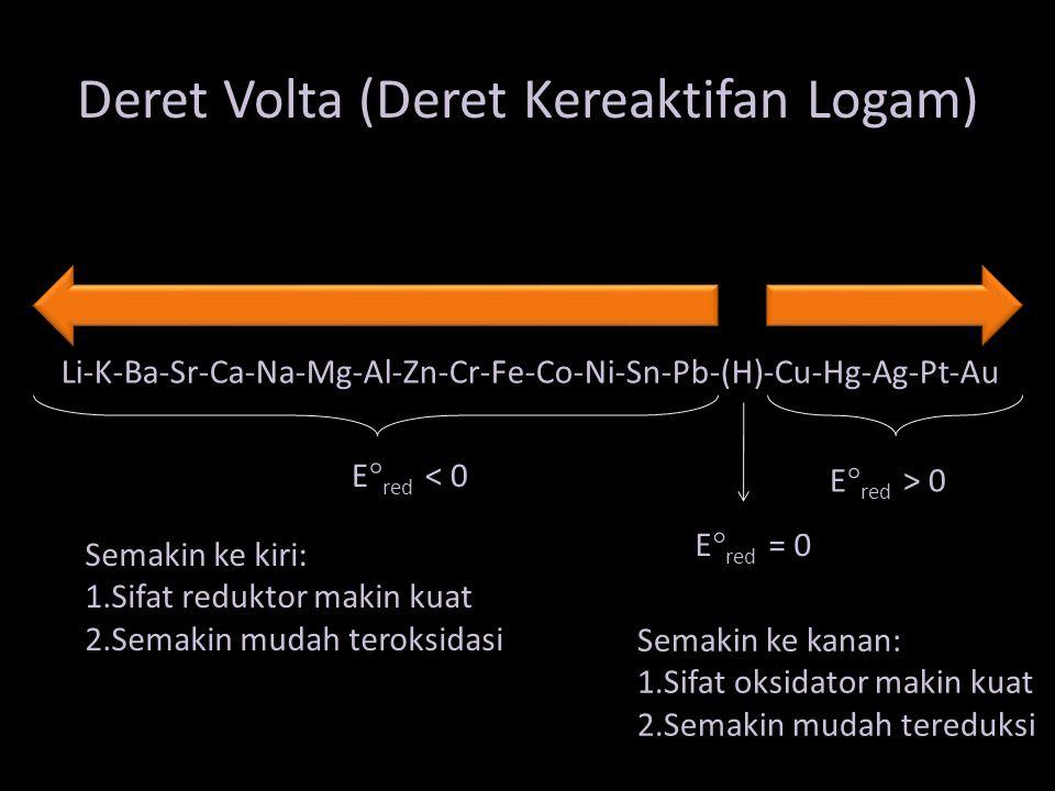 Deret Volta (Deret Kereaktifan Logam) Li-K-Ba-Sr-Ca-Na-Mg-Al-Zn-Cr-Fe-Co-Ni-Sn-Pb-(H)-Cu-Hg-Ag-Pt-Au E  red < 0 E  red > 0 E  red = 0 Semakin ke ki