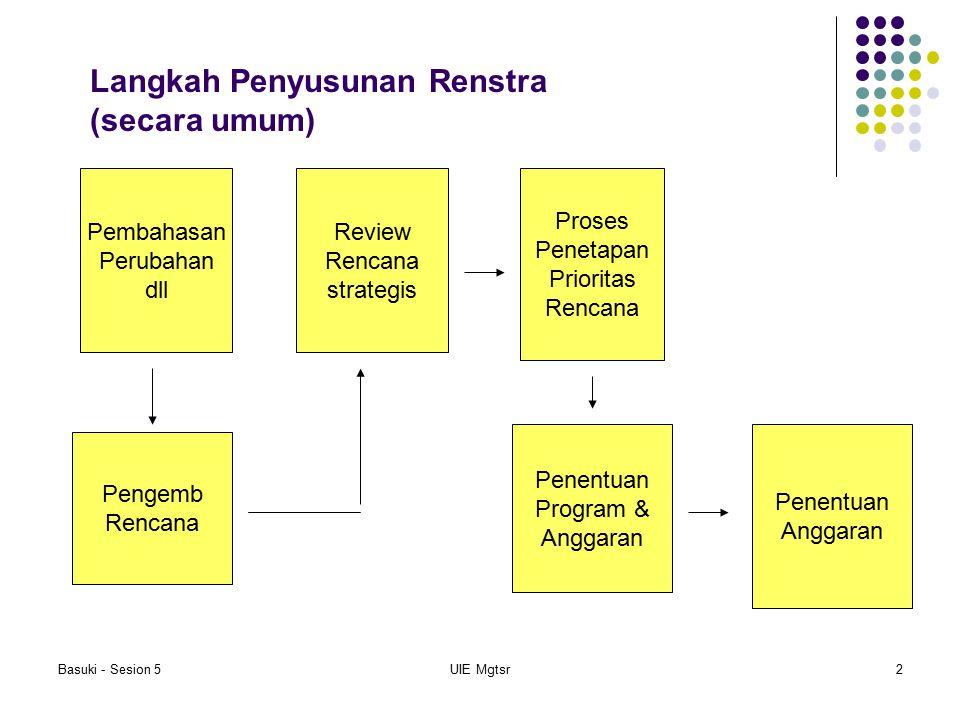 Basuki - Sesion 5UIE Mgtsr2 Pengemb Rencana Pembahasan Perubahan dll Langkah Penyusunan Renstra (secara umum) Review Rencana strategis Proses Penetapa