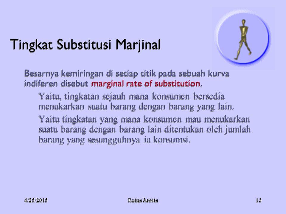 4/25/20154/25/2015 Ratna Juwita Tingkat Substitusi Marjinal Besarnya kemiringan di setiap titik pada sebuah kurva indiferen disebut marginal rate of s