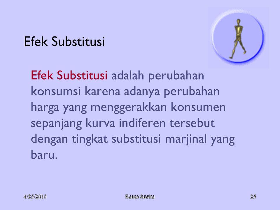 4/25/20154/25/2015 Ratna Juwita Efek Substitusi Efek Substitusi adalah perubahan konsumsi karena adanya perubahan harga yang menggerakkan konsumen sep