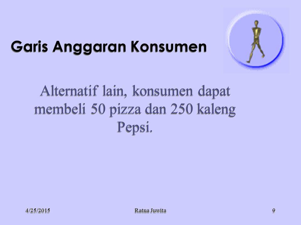 4/25/20154/25/2015 Ratna Juwita Alternatif lain, konsumen dapat membeli 50 pizza dan 250 kaleng Pepsi. Garis Anggaran Konsumen 99
