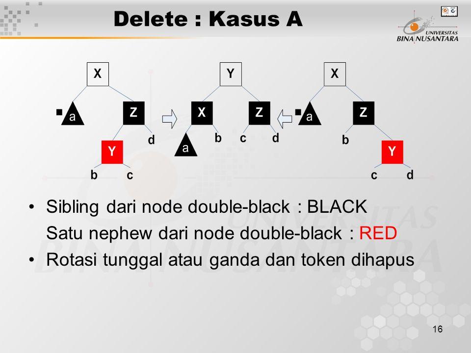 16 Delete : Kasus A Sibling dari node double-black : BLACK Satu nephew dari node double-black : RED Rotasi tunggal atau ganda dan token dihapus