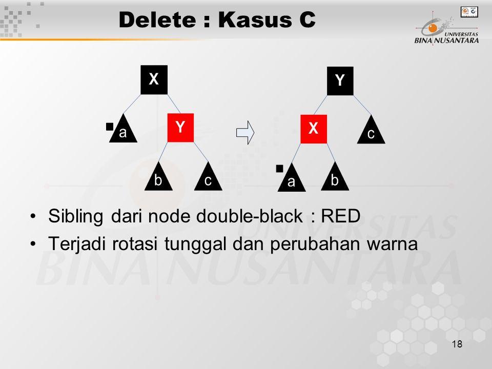 18 Delete : Kasus C Sibling dari node double-black : RED Terjadi rotasi tunggal dan perubahan warna