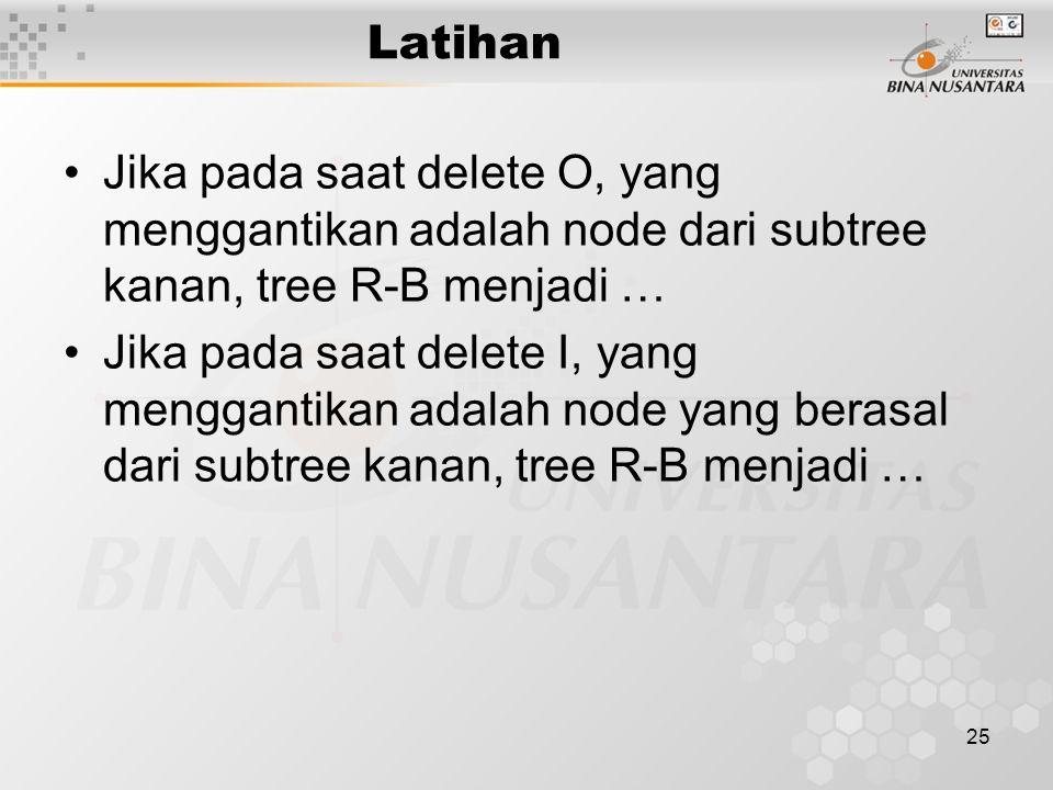 25 Latihan Jika pada saat delete O, yang menggantikan adalah node dari subtree kanan, tree R-B menjadi … Jika pada saat delete I, yang menggantikan adalah node yang berasal dari subtree kanan, tree R-B menjadi …