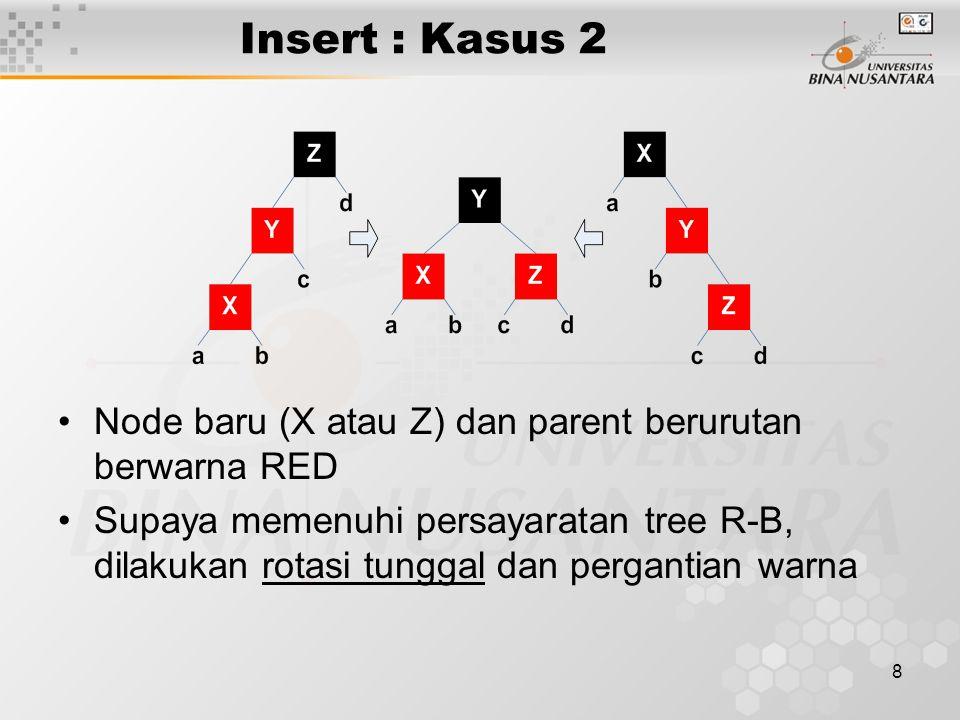 8 Insert : Kasus 2 Node baru (X atau Z) dan parent berurutan berwarna RED Supaya memenuhi persayaratan tree R-B, dilakukan rotasi tunggal dan pergantian warna