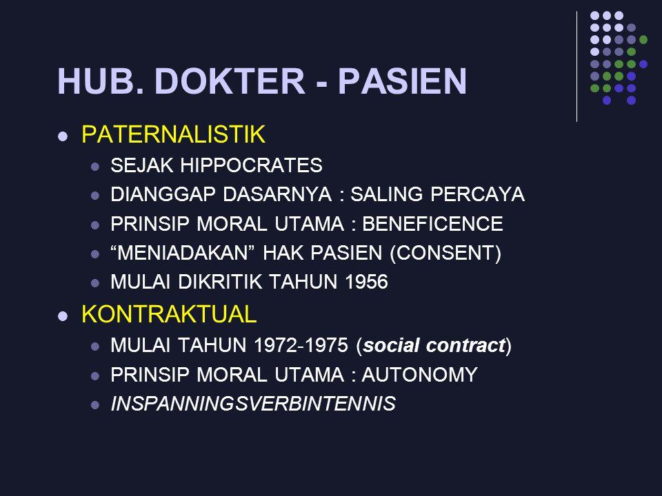 """HUB. DOKTER - PASIEN PATERNALISTIK SEJAK HIPPOCRATES DIANGGAP DASARNYA : SALING PERCAYA PRINSIP MORAL UTAMA : BENEFICENCE """"MENIADAKAN"""" HAK PASIEN (CON"""