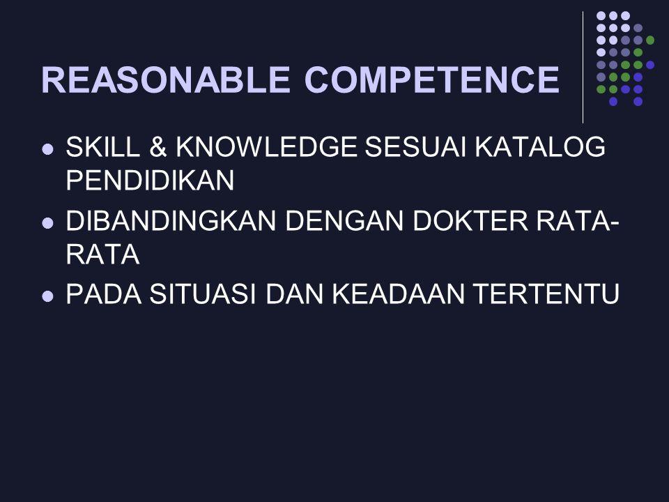 REASONABLE COMPETENCE SKILL & KNOWLEDGE SESUAI KATALOG PENDIDIKAN DIBANDINGKAN DENGAN DOKTER RATA- RATA PADA SITUASI DAN KEADAAN TERTENTU