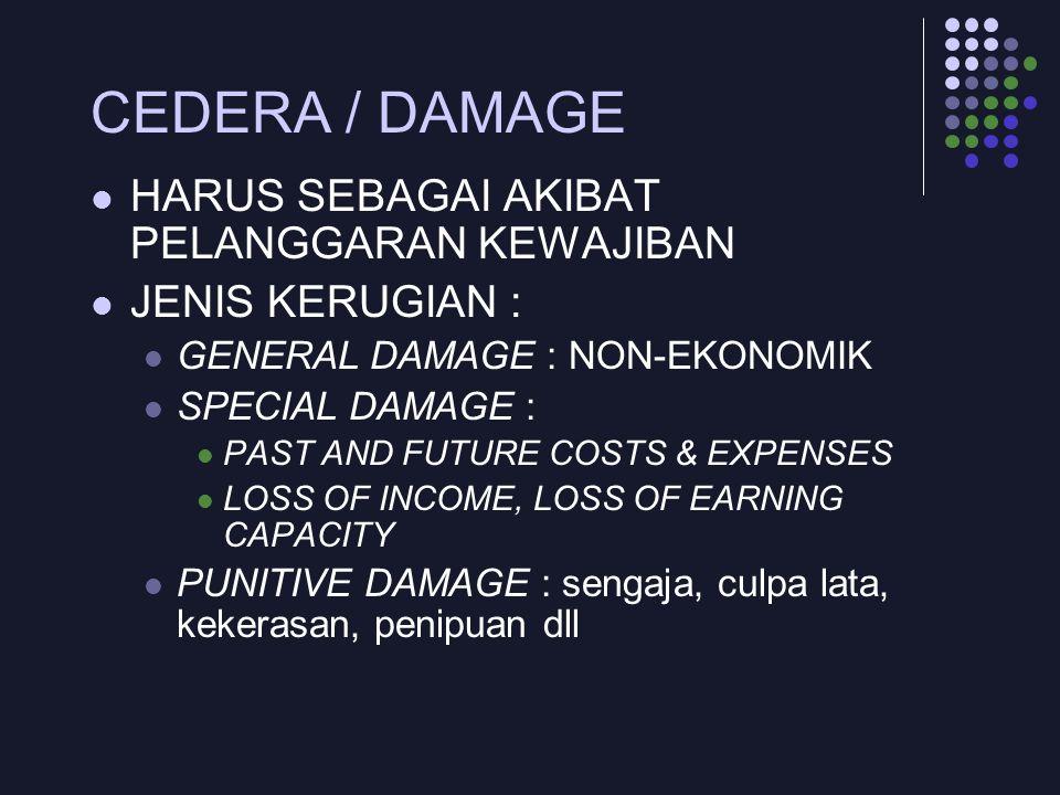 CEDERA / DAMAGE HARUS SEBAGAI AKIBAT PELANGGARAN KEWAJIBAN JENIS KERUGIAN : GENERAL DAMAGE : NON-EKONOMIK SPECIAL DAMAGE : PAST AND FUTURE COSTS & EXP
