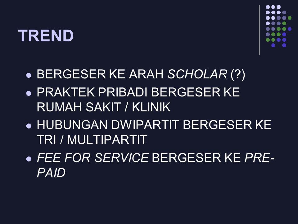 TREND BERGESER KE ARAH SCHOLAR (?) PRAKTEK PRIBADI BERGESER KE RUMAH SAKIT / KLINIK HUBUNGAN DWIPARTIT BERGESER KE TRI / MULTIPARTIT FEE FOR SERVICE B