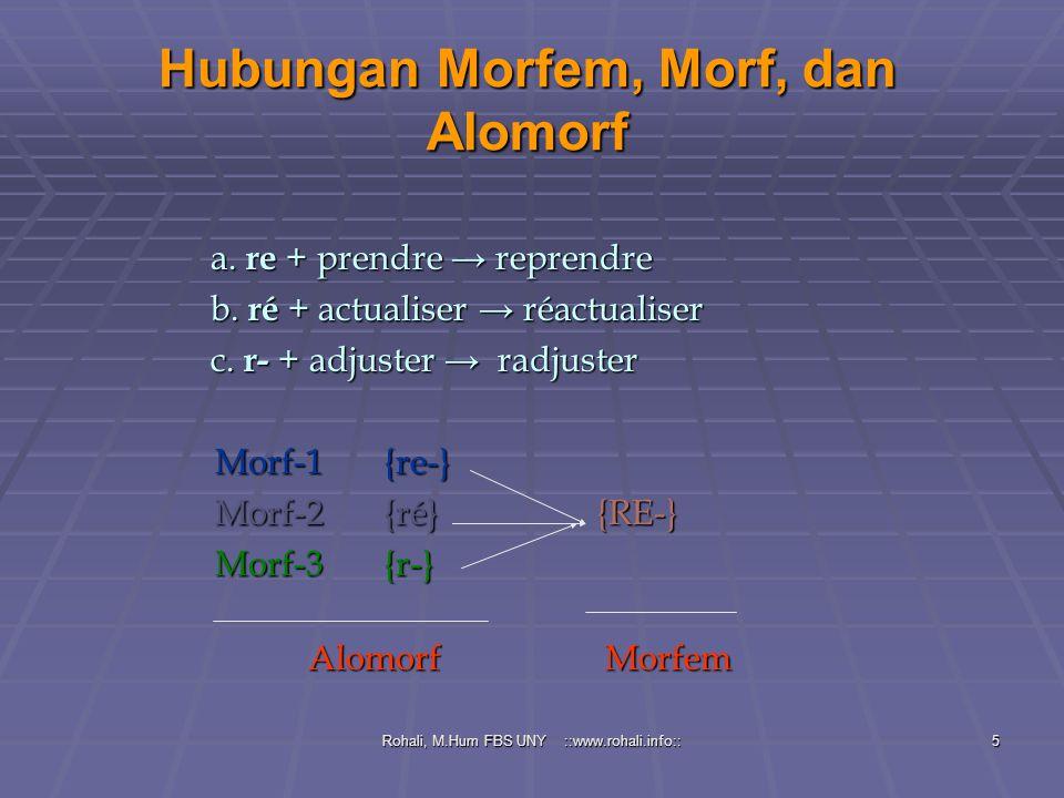 Rohali, M.Hum FBS UNY ::www.rohali.info::5 Hubungan Morfem, Morf, dan Alomorf a.