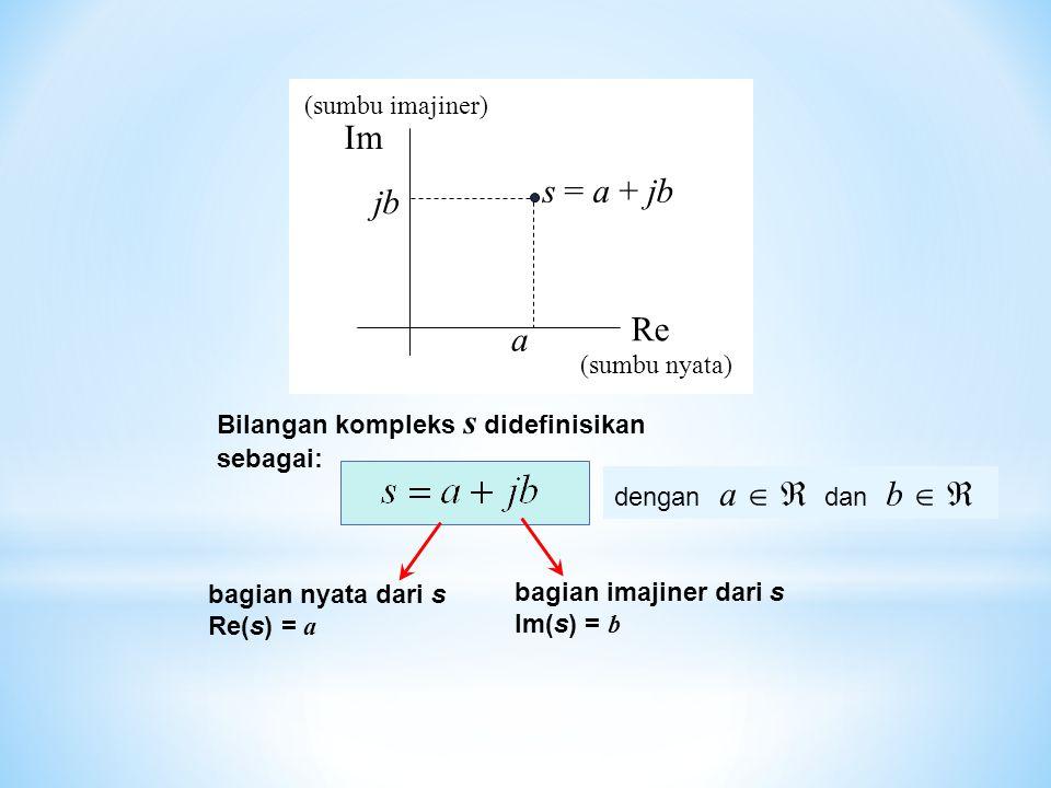 Bilangan kompleks s didefinisikan sebagai: dengan a   dan b   bagian nyata dari s Re(s) = a bagian imajiner dari s Im(s) = b Re (sumbu nyata) Im (