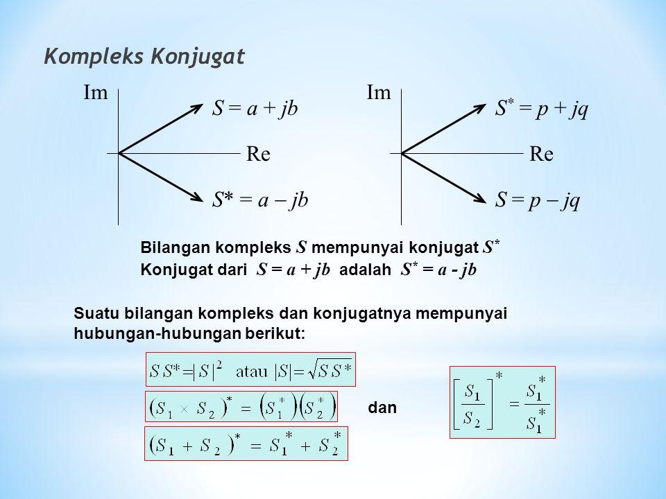 Kompleks Konjugat Suatu bilangan kompleks dan konjugatnya mempunyai hubungan-hubungan berikut: dan S = a + jb S* = a  jb Re Im Re Im Bilangan komplek