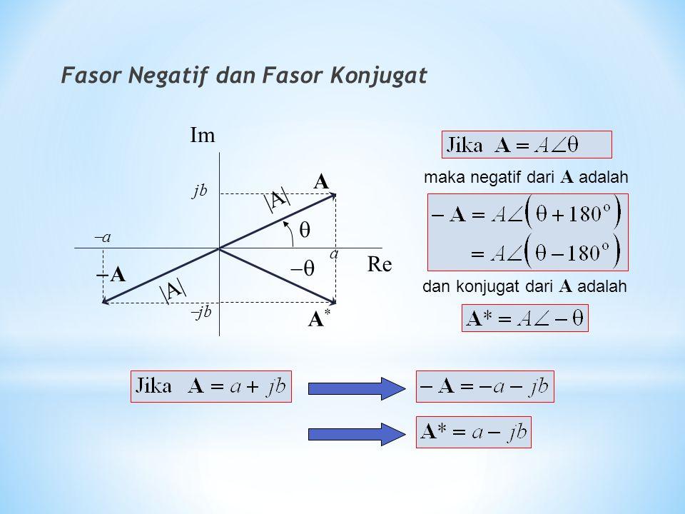 Fasor Negatif dan Fasor Konjugat A |A|  Im Re A A |A| A*A*   a jb aa jbjb maka negatif dari A adalah dan konjugat dari A adalah