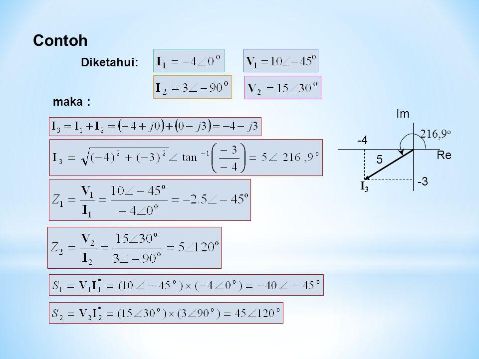 Contoh Diketahui: maka : Re I3I3 -4 -3 Im 216,9 o 5