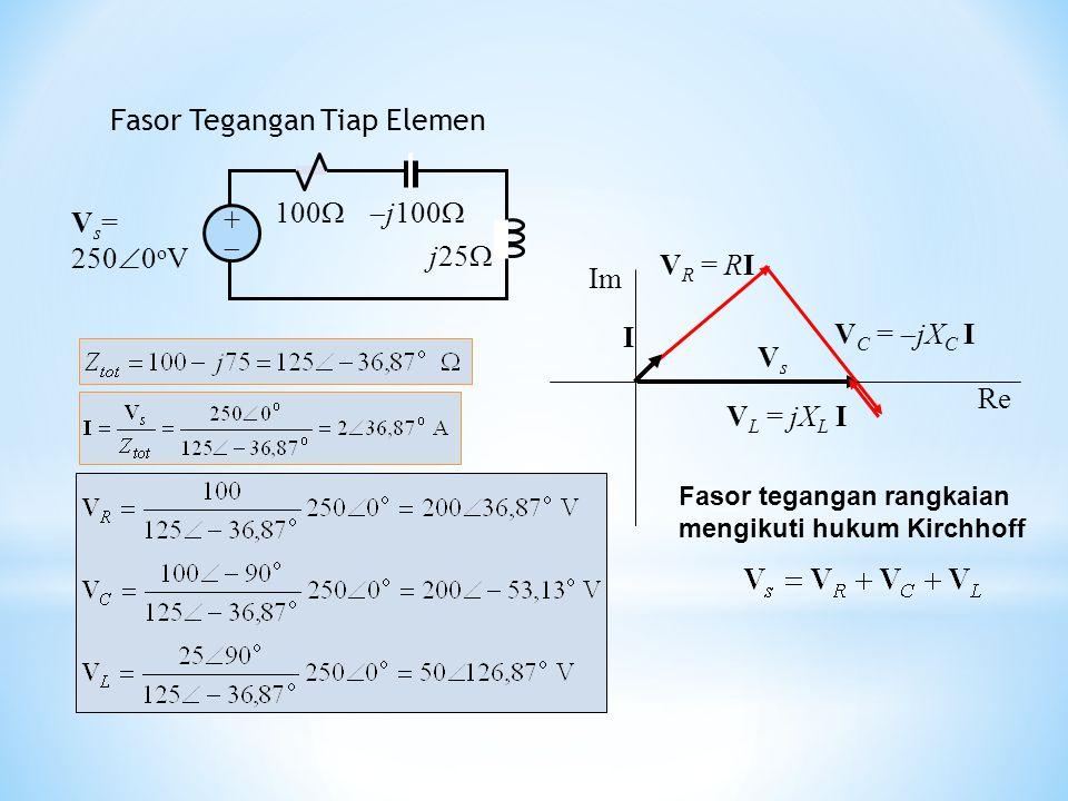 100  j100  j25  V s = 250  0 o V ++ V L = jX L I V R = RI VsVs Re Im V C =  jX C I I Fasor Tegangan Tiap Elemen Fasor tegangan rangkaian mengi
