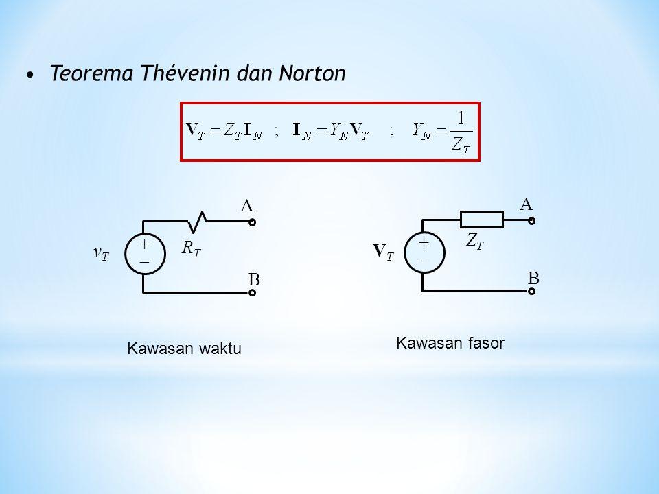 Teorema Thévenin dan Norton RTRT A B vTvT ++ VTVT ZTZT A B ++ Kawasan waktu Kawasan fasor