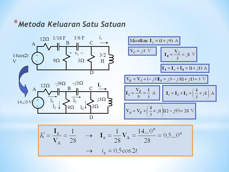 * Metoda Keluaran Satu Satuan j9j9 j3j3 ++ 14  0 V 12  A BC D 99 33 IxIx j3  I 1 I2I2 I 3 I4I4 + v x  ++ 14cos2t V 12  A BC D 99