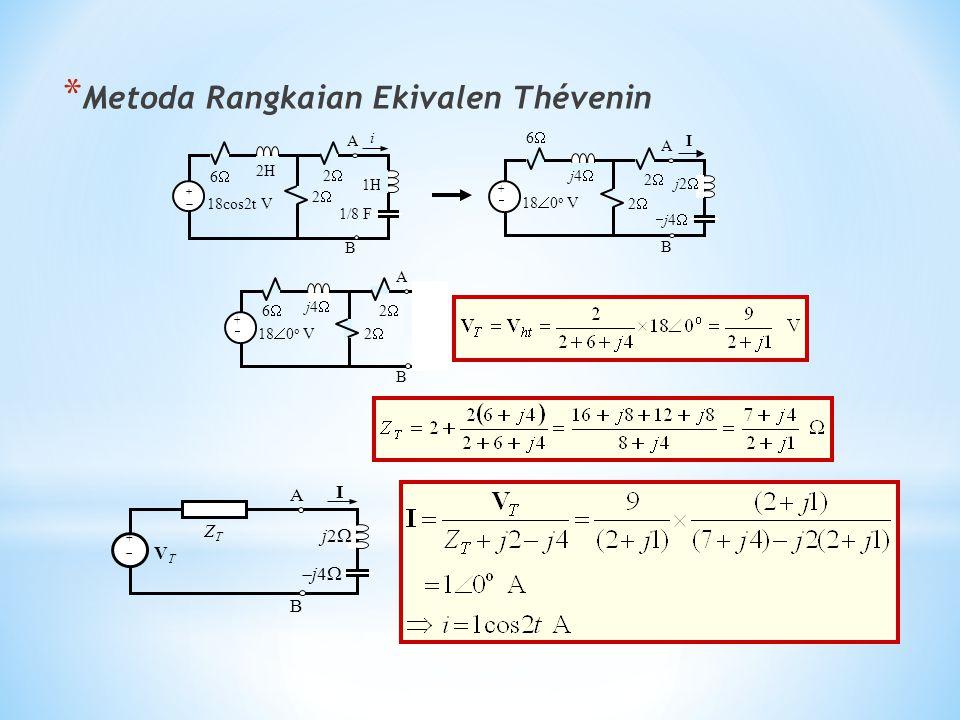 * Metoda Rangkaian Ekivalen Thévenin ++ 18cos2t V i 66 22 2  1H A B 2H 1/8 F ++ 18  0 o V 66 22 A B j4 j4 j2 j2 j4  I 22 ++ 1