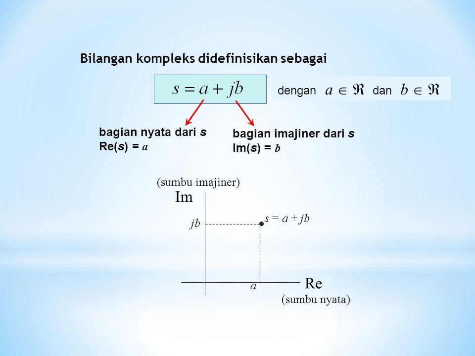 dengan a   dan b   bagian nyata dari s Re(s) = a bagian imajiner dari s Im(s) = b Re (sumbu nyata) Im (sumbu imajiner) a s = a + jb jbjb Bilangan kompleks didefinisikan sebagai